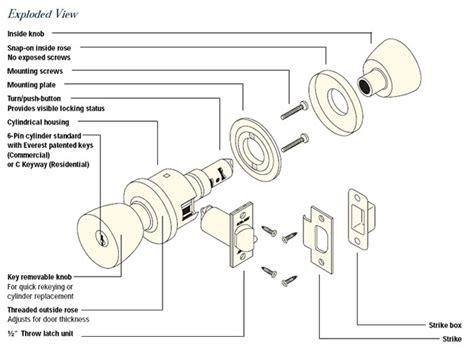 car door lock parts diagram automotive parts diagram images