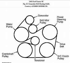I Am Trying To Find A Diagram Of How The Serpentine Belt