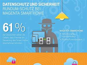 Smart Home Sicherheit : smart home deutsche telekom ~ Yasmunasinghe.com Haus und Dekorationen