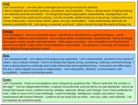 which statement about color theory is true four lenses assessment david simchi levi