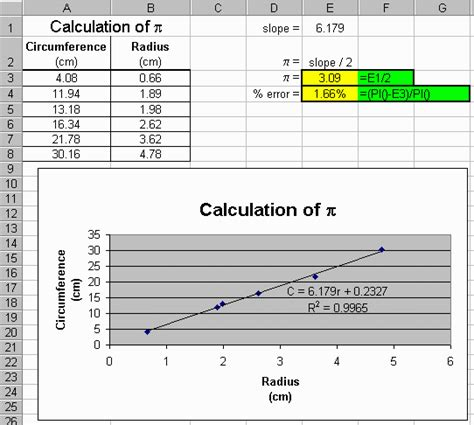 excel tutorial  graphing