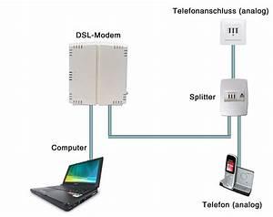Regal Für Telefon Und Router : dsl modem ntba splitter router dsl hardware richtig anschlie en computer bild ~ Buech-reservation.com Haus und Dekorationen