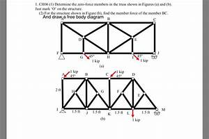 mechanical engineering archive june 03 2017 cheggcom With reactions the free body diagram of the truss as a unified structure is