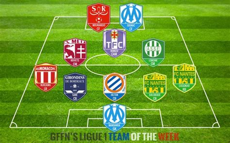 ligue  team   week    french