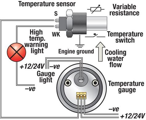 Boat Gauges Repair by Troubleshooting Boat Gauges And Meters Boatus Magazine