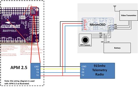 Osd 3dr Wiring Diagram by Arduplane Minimosd For A Osd Rth Page 15 Rc Groups
