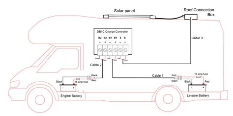 Dual Battery Solar Charge Controller Sunworks Dbc