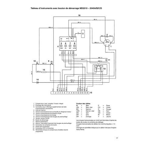 manuel volvo penta diesel     schema