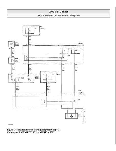 2006 mini cooper cooling fan wiring diagram mini cooper cooling fan wiring diagram 38 wiring diagram