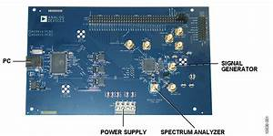 Ad9914  Ad9915 Evaluation Board User Guide  Analog Devices