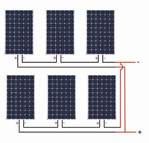 How Do Solar Panels Work  An Easy To Understand Guide