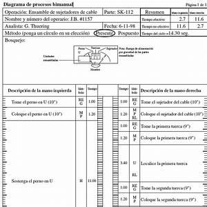 Formato De Diagrama De Procesos