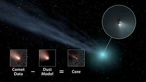 There Are Seven Times More Massive Comets In Our Solar