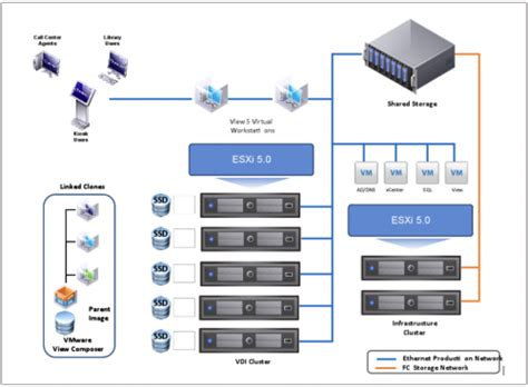 virtualizationinfo paper  vmware reference