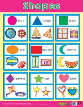 educational posters basic shapes wall chart  delivery