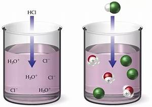 How Does Water React With Hcl