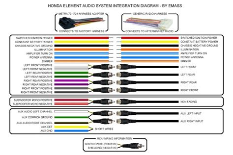 wiring diagram car audio wiring diagram car audio speaker