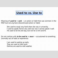 Used To Vs Use To