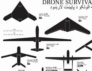 Drone Survival Guide auttaa tunnistamaan ilmassa ...