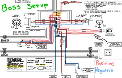 Arctic Snow Plow Wiring Diagram Electrical Website Kanri
