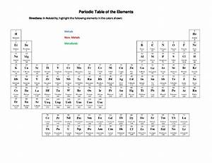 What Are Metalloids On The Periodic Table