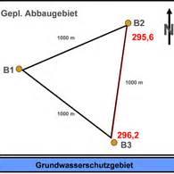 Höhenunterschied Berechnen Formel : advanced mining solutions ~ Themetempest.com Abrechnung