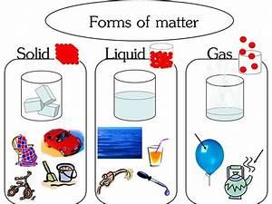 Solid Liquid Gas Clipart (43+)