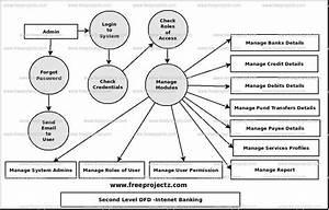 Blank Diagram Banking System