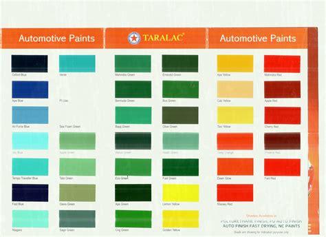ace paint color cards paint color ideas 123paintcolor