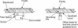 Railcon Model Railway Control