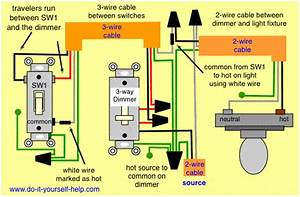 Wiring Diagram Database  Pass And Seymour 3 Way Switch