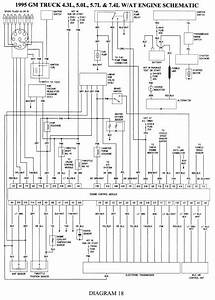 1995 Chevy Silverado Wiring Diagram 20k At Radio  U2013 Best