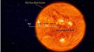 Epoch Times | Saturnus måne kan bli vårt nya hem när solen ...