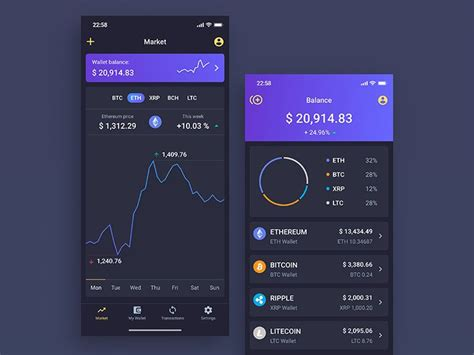 What is bitcoin used for? Crypto Currency App - Market & Wallet Balance | Android app design, Mobile app design, Investing ...