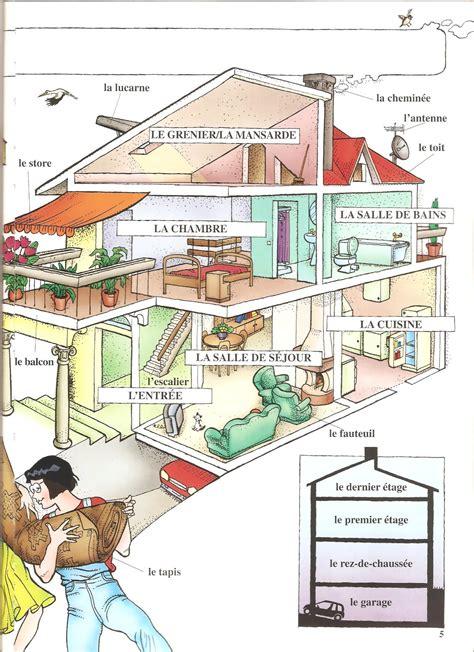la chambre en espagnol vocabulaire maison espagnol avie home