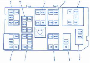 Gmc Jimmy 4 U00d74 2001 Fuse Box  Block Circuit Breaker Diagram  U00bb Carfusebox