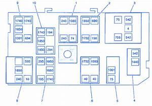 2000 Gmc Jimmy Fuse Diagram 1802 Gesficonline Es