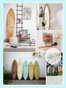 Planche Surf Deco : d co murale planche de surf en bois multicolore 45 x 90 cm surfing d co pinterest surf ~ Teatrodelosmanantiales.com Idées de Décoration