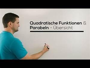 Quadratische Funktionen Scheitelpunkt Berechnen : parabeln quadratische funktionen bersicht scheitelpunkt stauchung streckung ~ Themetempest.com Abrechnung