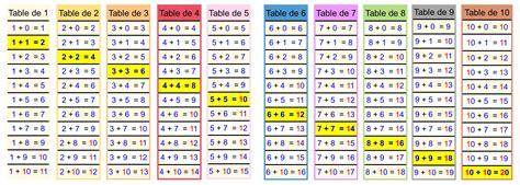 calculer cartable fantastique
