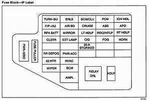1999 Dodge Ram 1500 Iod Fuse Diagram