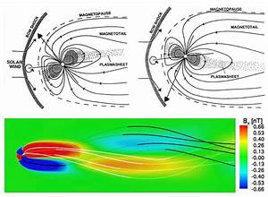 Earth Magnetosphere Diagram