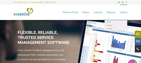 best help desk software best help desk software and support ticket solutions