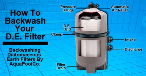pressure clean pools steps to backwash your de filter diatomaceous earth filter