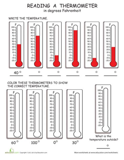 reading the thermometer worksheets math and school