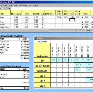 planning board plan dp  scientific diagram