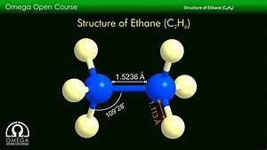 Molecular Structure Of Ethane