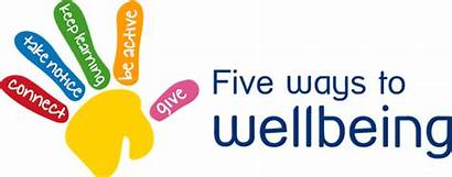 Wellbeing Being Well Ways Health Mental Wb