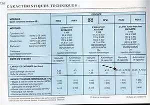 Capacité Huile Moteur : huile moteur niveau sur 2 0 l tct moteur et bo te de vitesse ~ Medecine-chirurgie-esthetiques.com Avis de Voitures