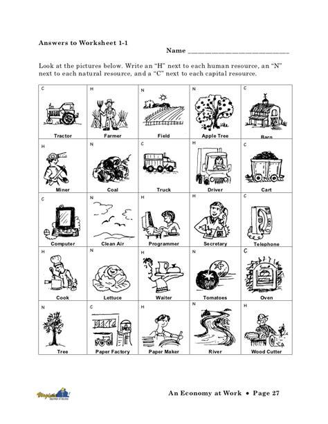 Worksheet Resources Human Natural Capital